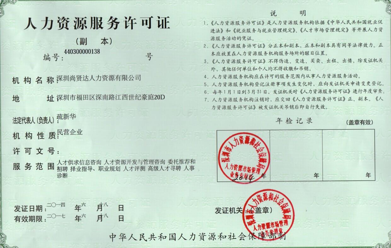 人力资源服务许可证、营业执照、组织机构代码